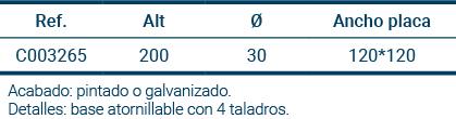 https://www.metalicascoysa.com/wp-content/uploads/2020/07/205-Casquillo-recto-tabla.jpg